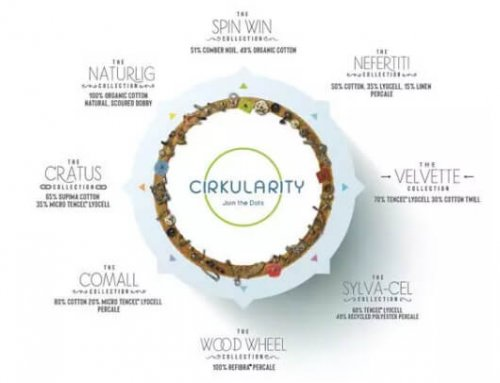 """GHCL, a Global Home Textiles Player, Creates """"CIRKULARITY"""", a Brand Platform, Inspired By """"REKOOP"""" Sustainable, Traceable, Recycled Polyester Bedding"""